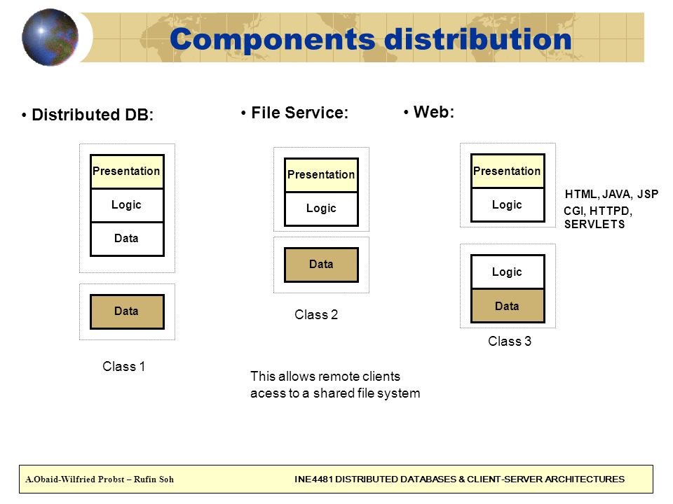 Components distribution
