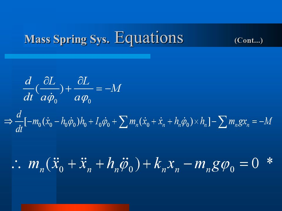 Mass Spring Sys. Equations (Cont...)
