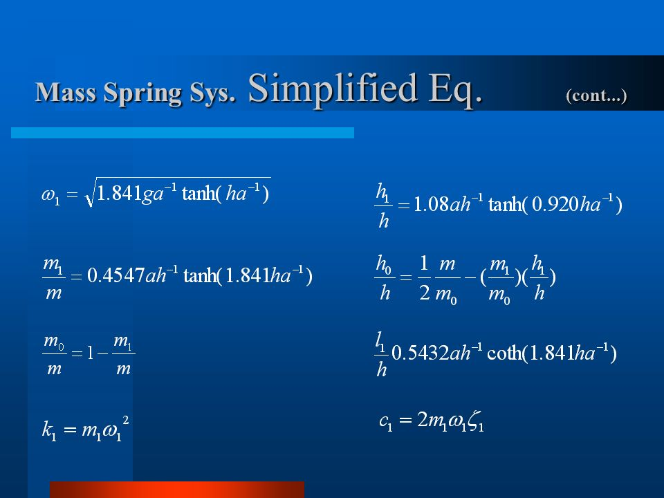 Mass Spring Sys. Simplified Eq. (cont...)