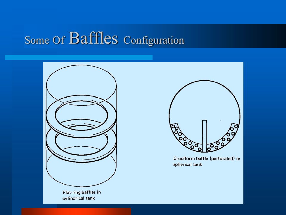 Some Of Baffles Configuration