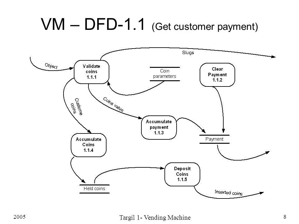 Targil 1 vending machine ppt video online download vm dfd 11 get customer payment ccuart Images