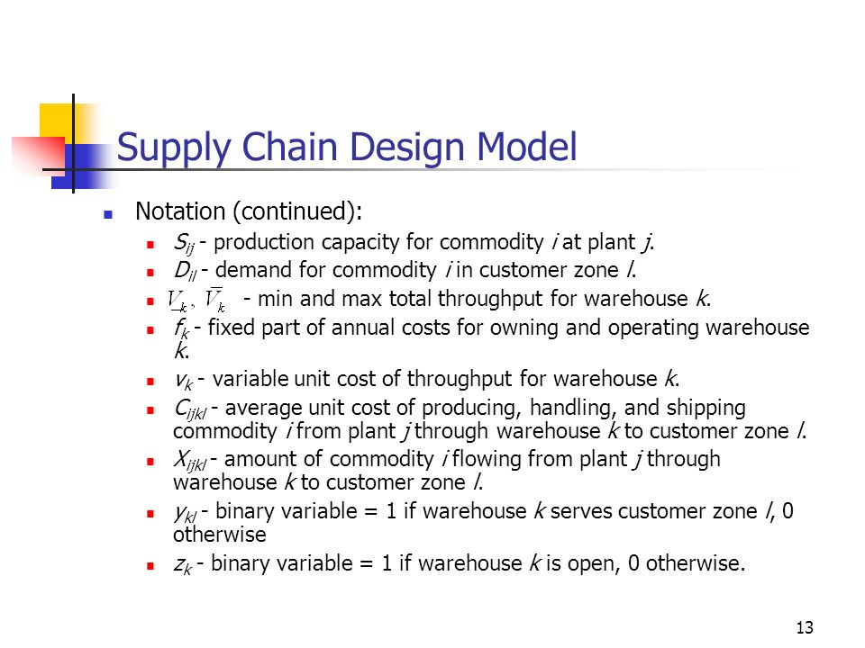 Supply Chain Design Model