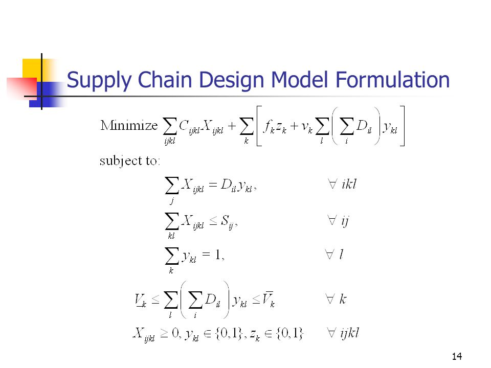 Supply Chain Design Model Formulation