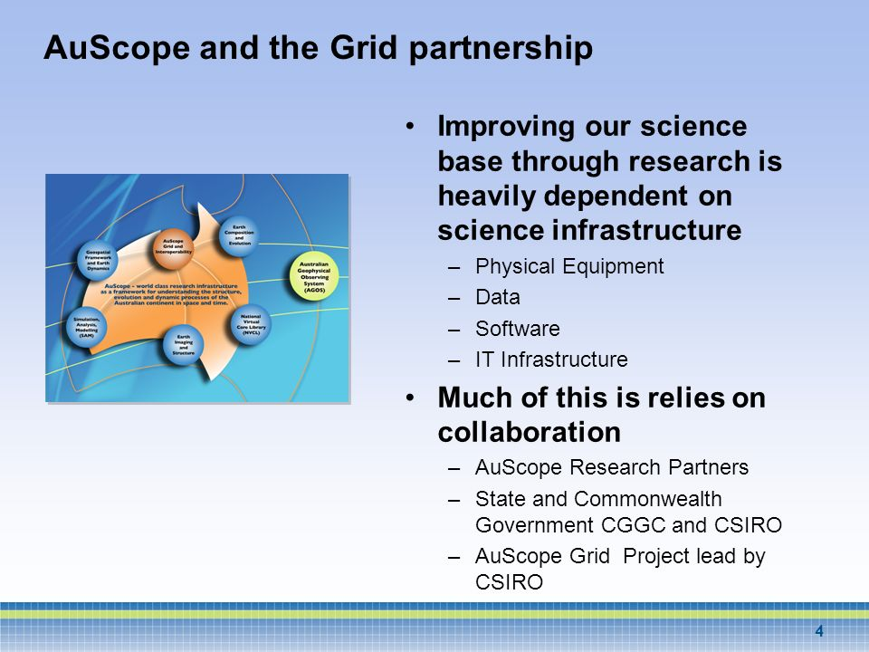 AuScope and the Grid partnership