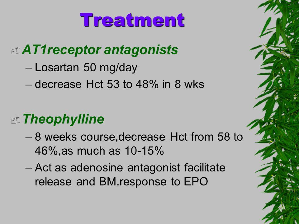 Treatment AT1receptor antagonists Theophylline Losartan 50 mg/day
