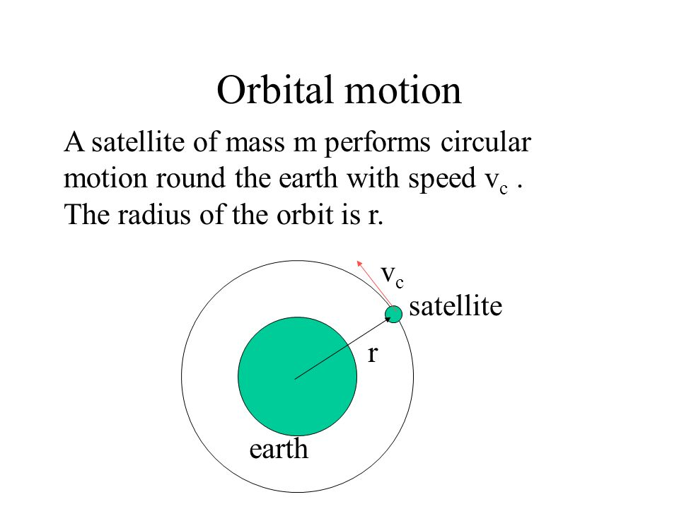 Orbital motion A satellite of mass m performs circular motion round the earth with speed vc . The radius of the orbit is r.