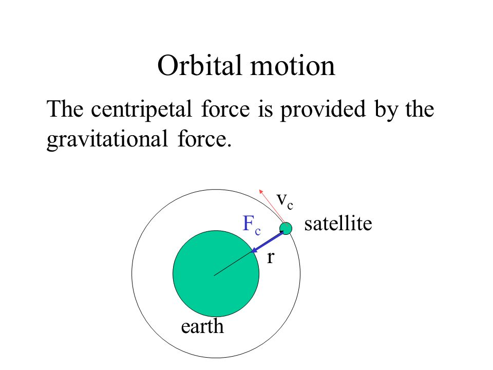 Orbital motion The centripetal force is provided by the