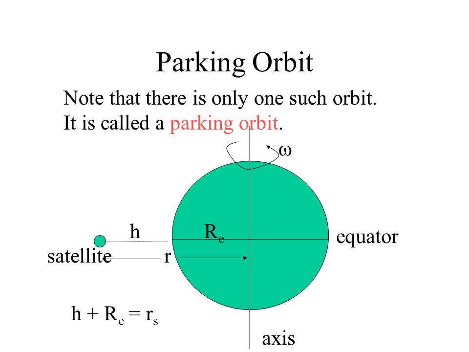 Parking Orbit Note that there is only one such orbit.