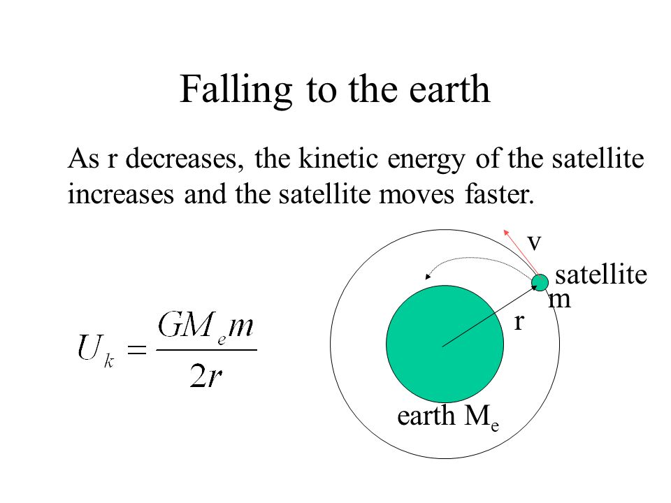 Falling to the earth As r decreases, the kinetic energy of the satellite. increases and the satellite moves faster.