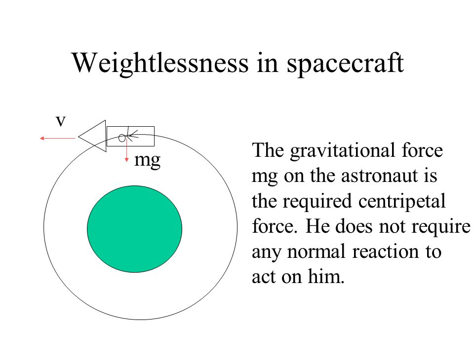 Weightlessness in spacecraft