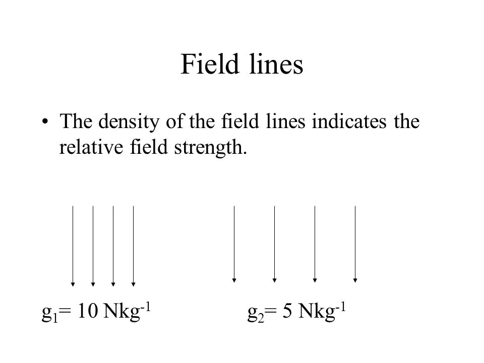 Field lines The density of the field lines indicates the relative field strength.