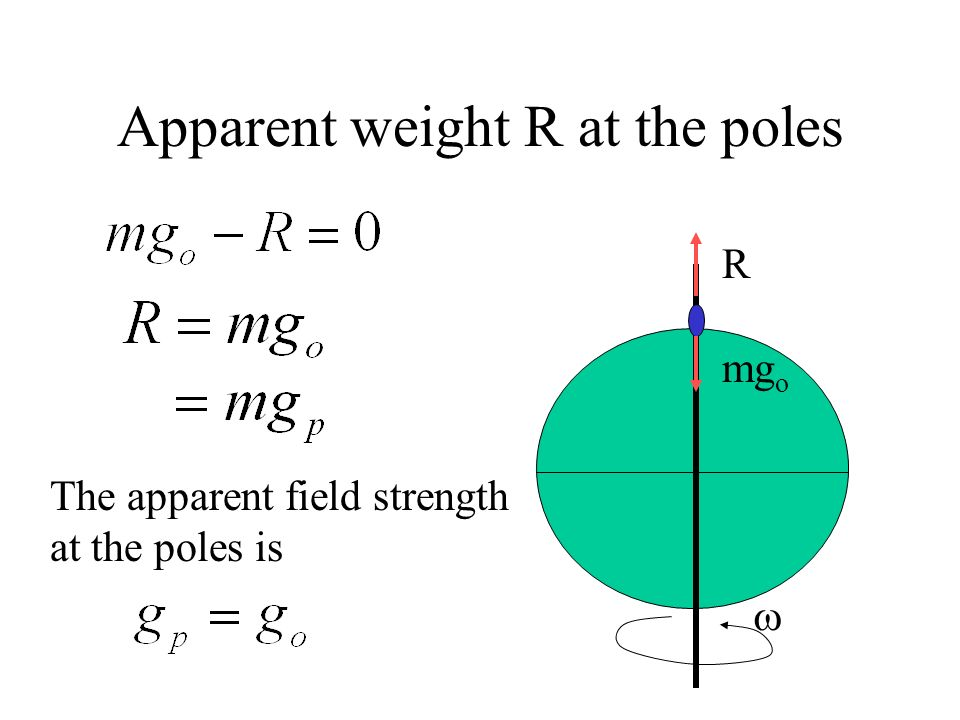 Apparent weight R at the poles