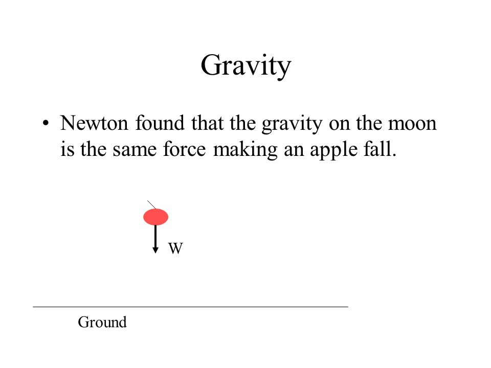 Gravity Newton found that the gravity on the moon is the same force making an apple fall. W Ground