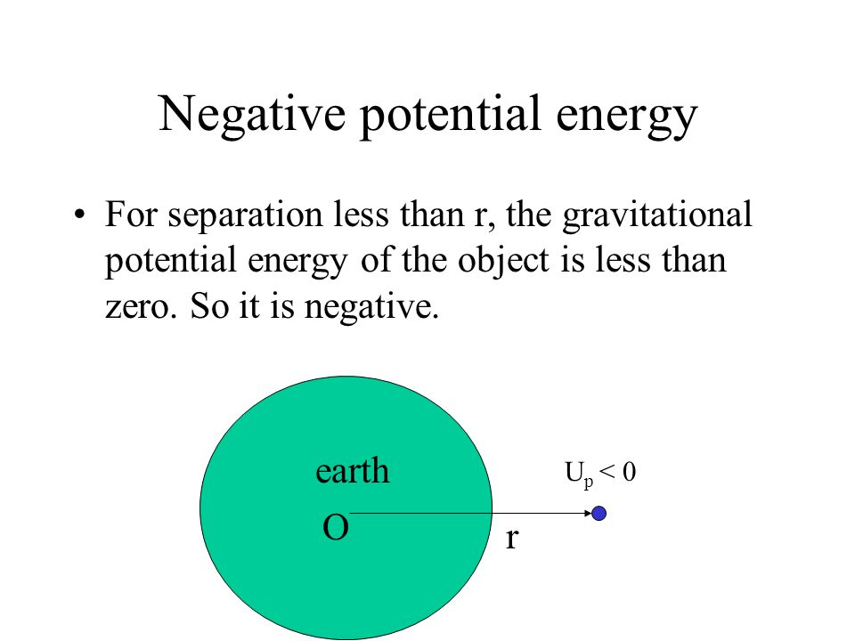 Negative potential energy