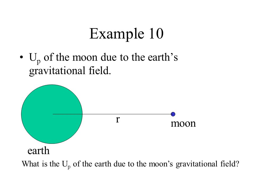 Example 10 Up of the moon due to the earth's gravitational field. r