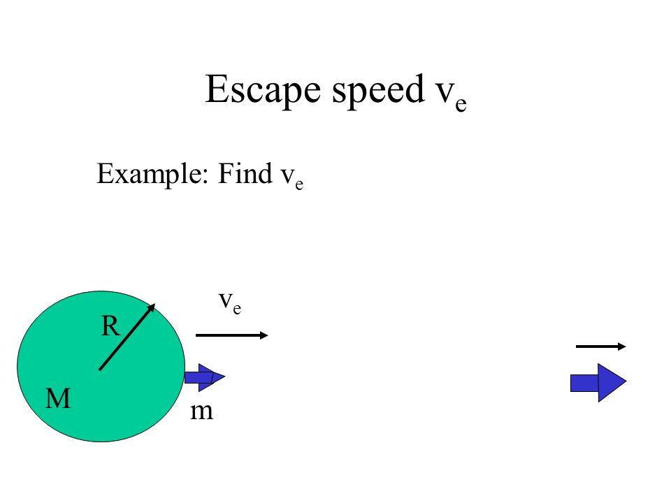 Escape speed ve Example: Find ve ve R m M
