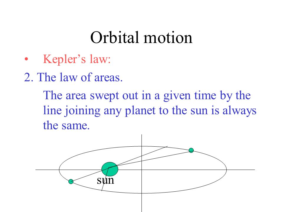 Orbital motion Kepler's law: 2. The law of areas.