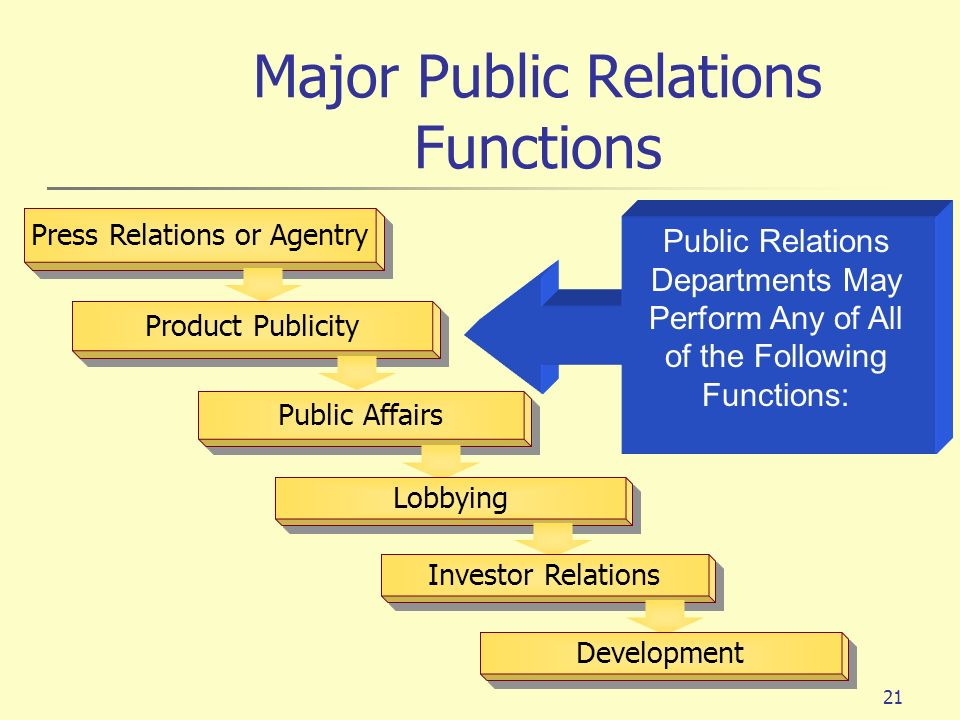 Major Public Relations Functions