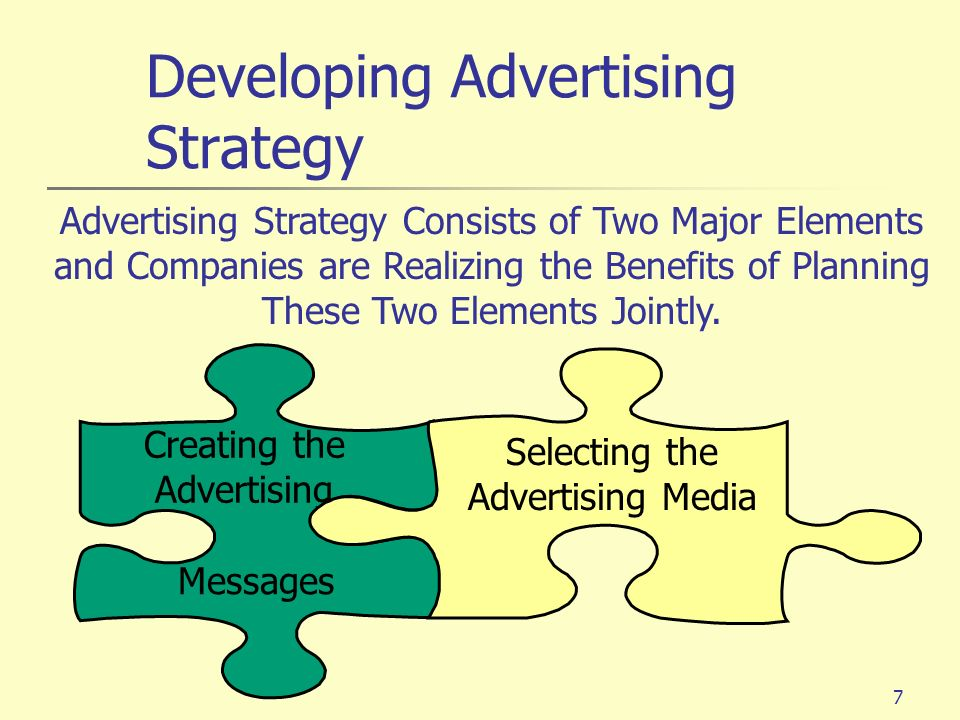 Developing Advertising Strategy