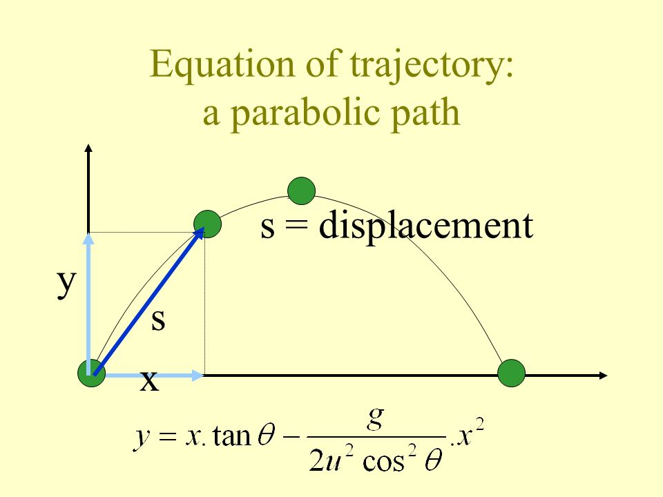 Equation of trajectory: a parabolic path