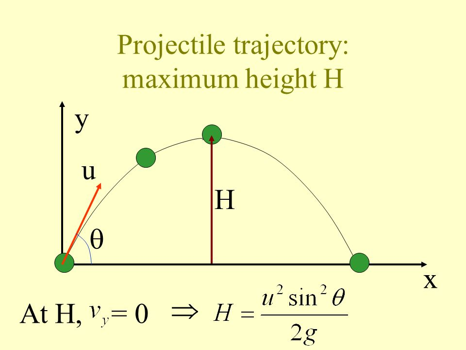 Projectile trajectory: maximum height H