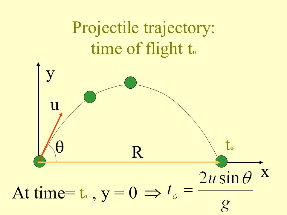 Projectile trajectory: time of flight to