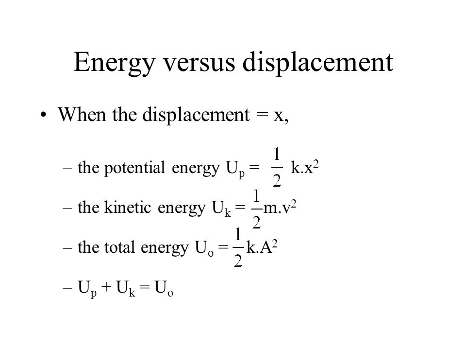 Energy versus displacement