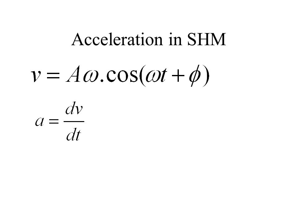 Acceleration in SHM