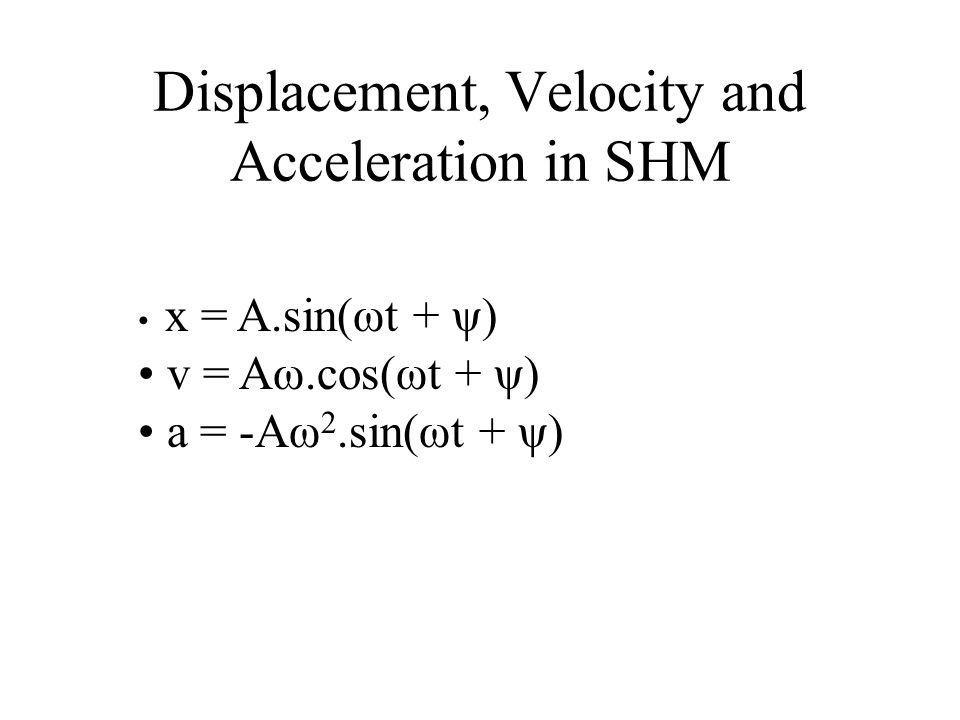 Displacement, Velocity and Acceleration in SHM