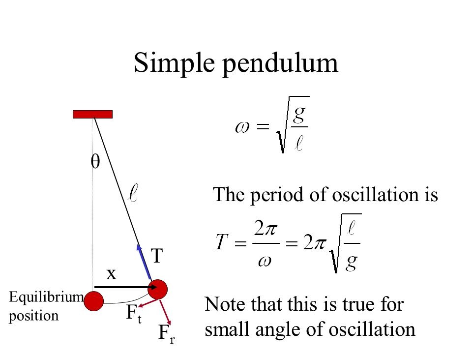 Simple pendulum θ The period of oscillation is T x