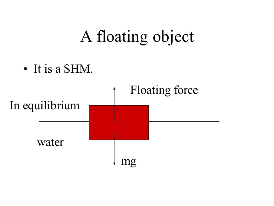 A floating object It is a SHM. Floating force In equilibrium water mg
