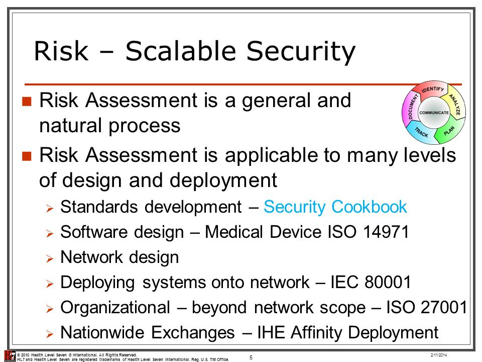 Risk – Scalable Security