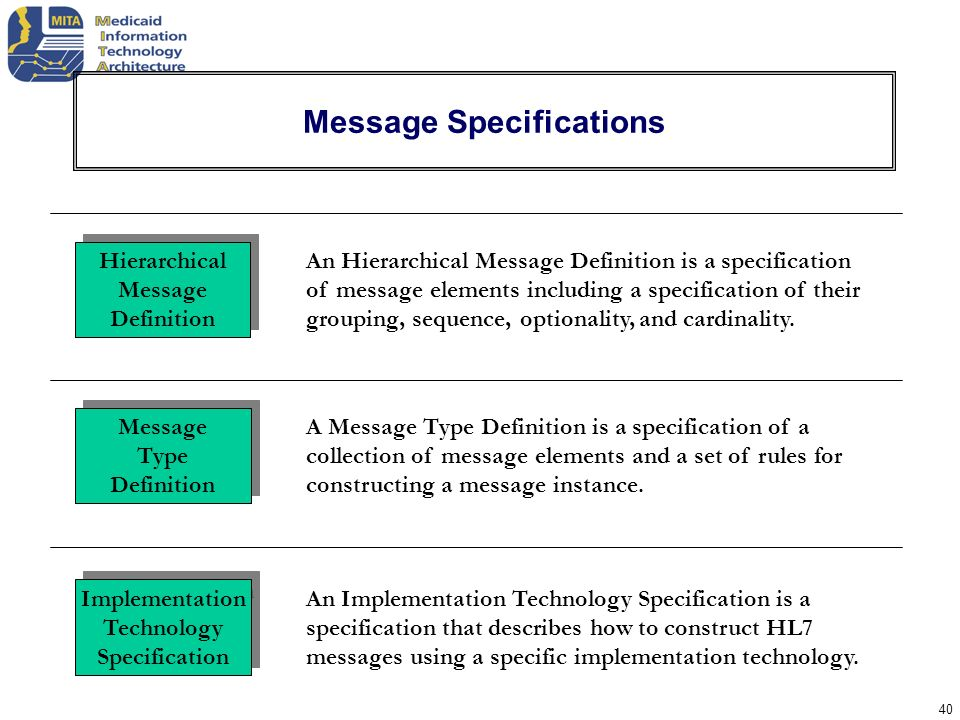 Message Specifications