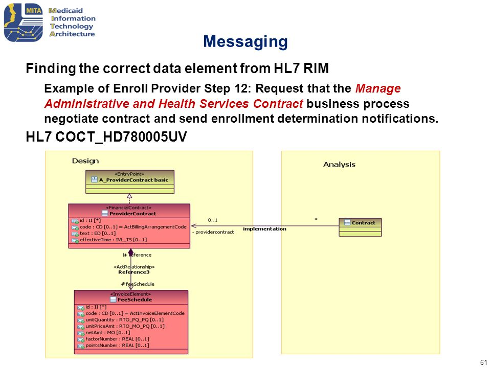 Messaging Finding the correct data element from HL7 RIM