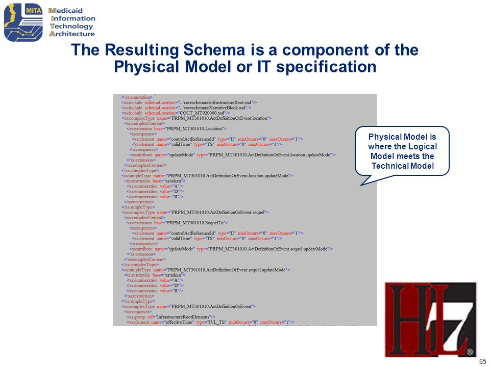 Physical Model is where the Logical Model meets the Technical Model