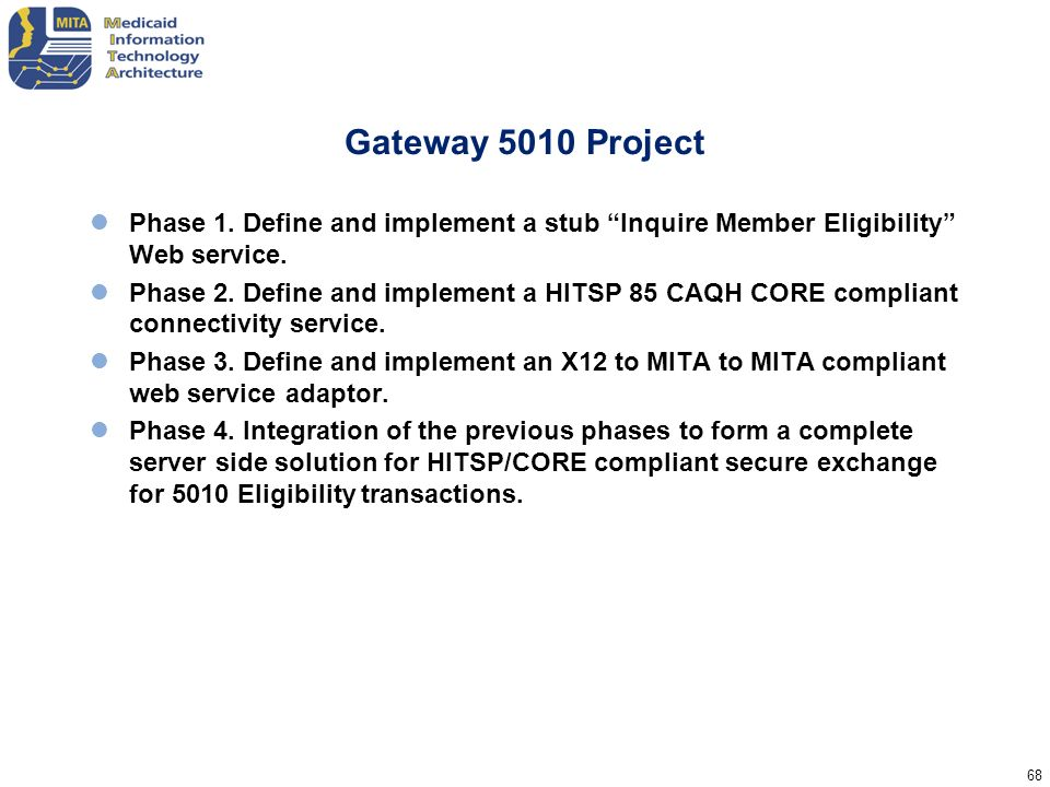 Gateway 5010 Project Phase 1. Define and implement a stub Inquire Member Eligibility Web service.