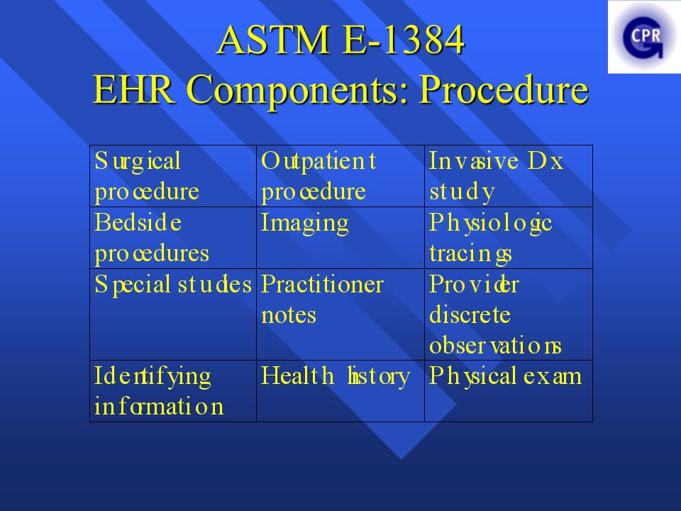 ASTM E-1384 EHR Components: Procedure