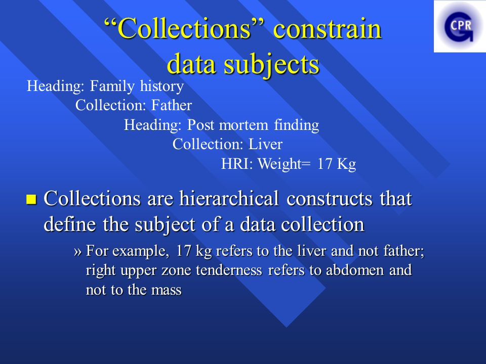 Collections constrain data subjects