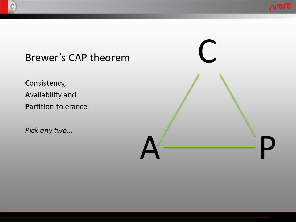 C A P Brewer's CAP theorem Consistency, Availability and