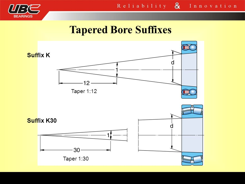 Tapered Bore Suffixes Suffix K Taper 1:12 Suffix K30 Taper 1:30