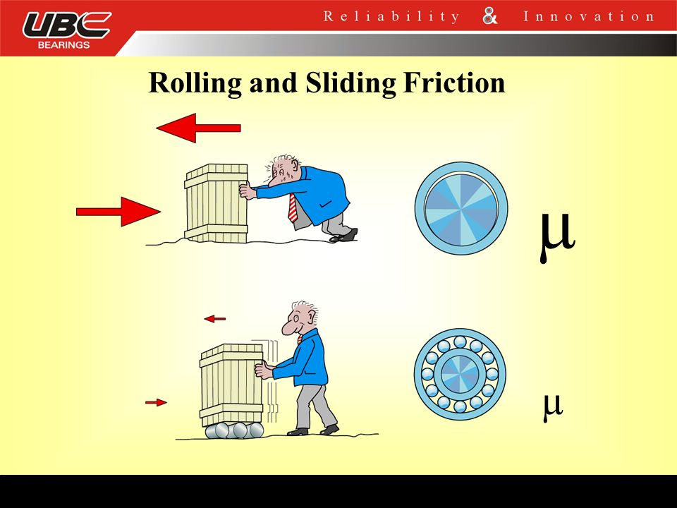 Rolling and Sliding Friction