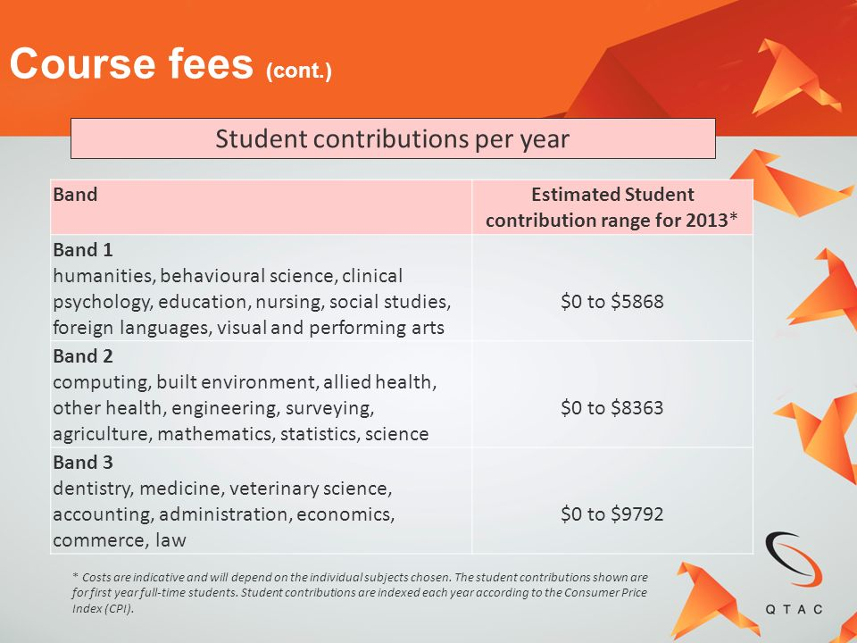 Estimated Student contribution range for 2013*