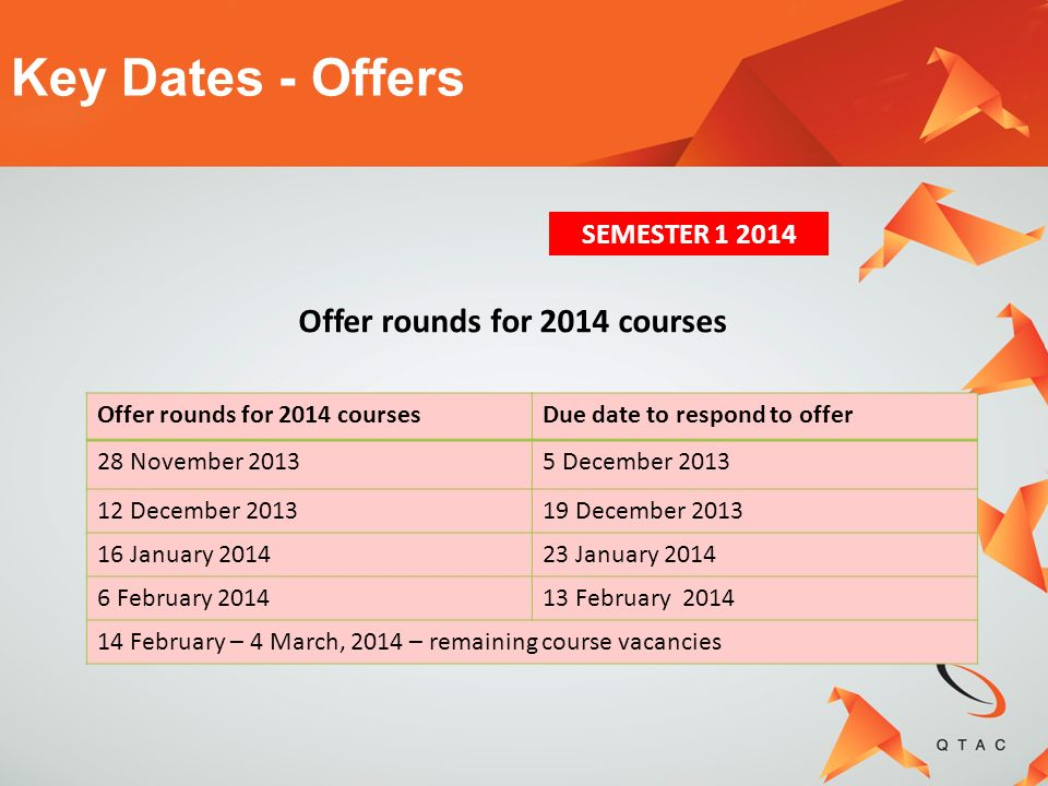 Offer rounds for 2014 courses