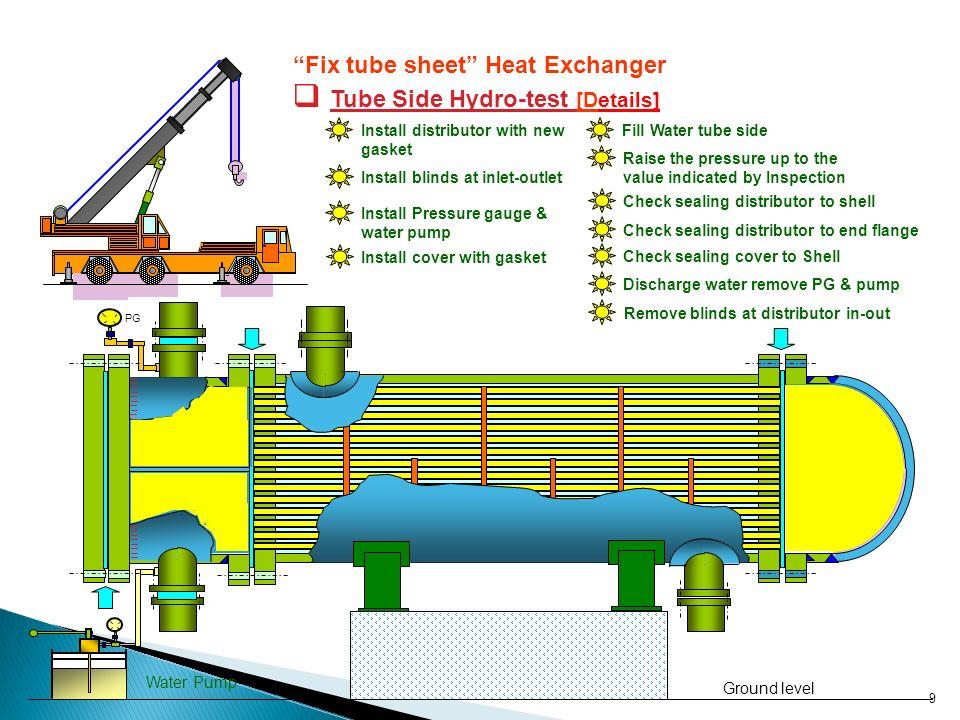 Fix Tube Sheet Heat Exchanger Ppt Video Online Download