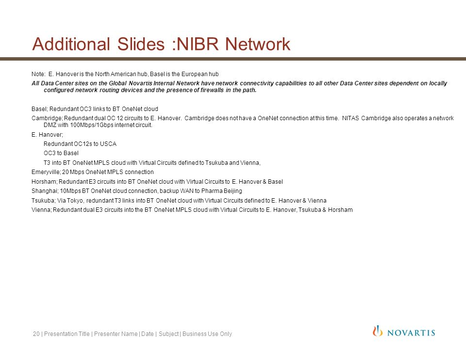 Additional Slides :NIBR Network