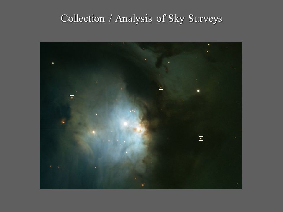Collection / Analysis of Sky Surveys