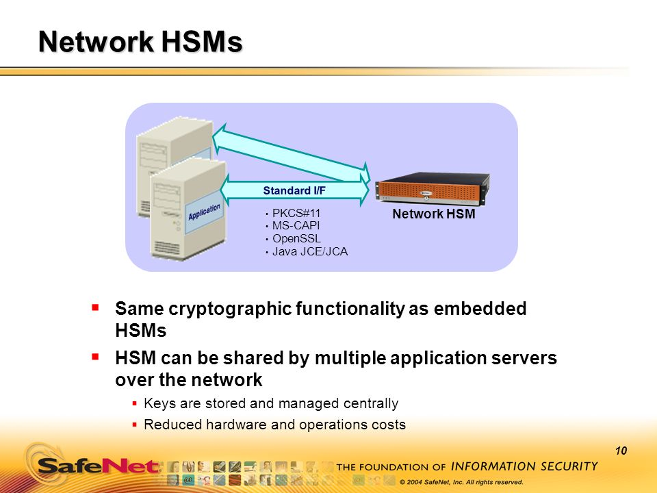 Network HSMs Same cryptographic functionality as embedded HSMs