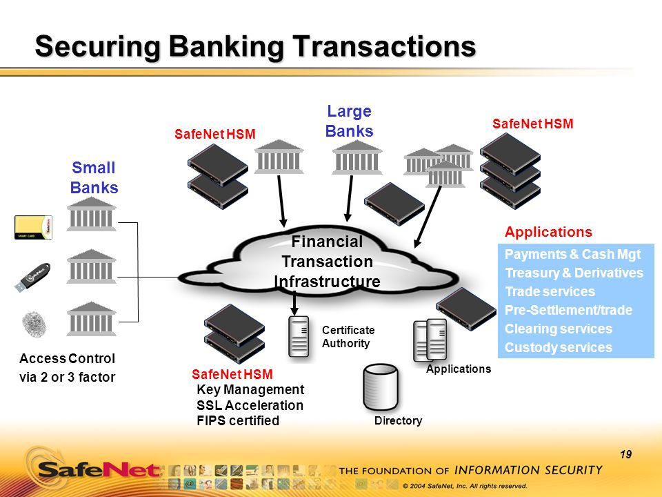 Securing Banking Transactions