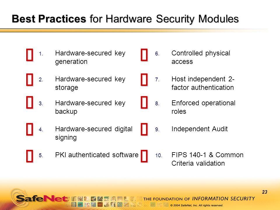 Best Practices for Hardware Security Modules