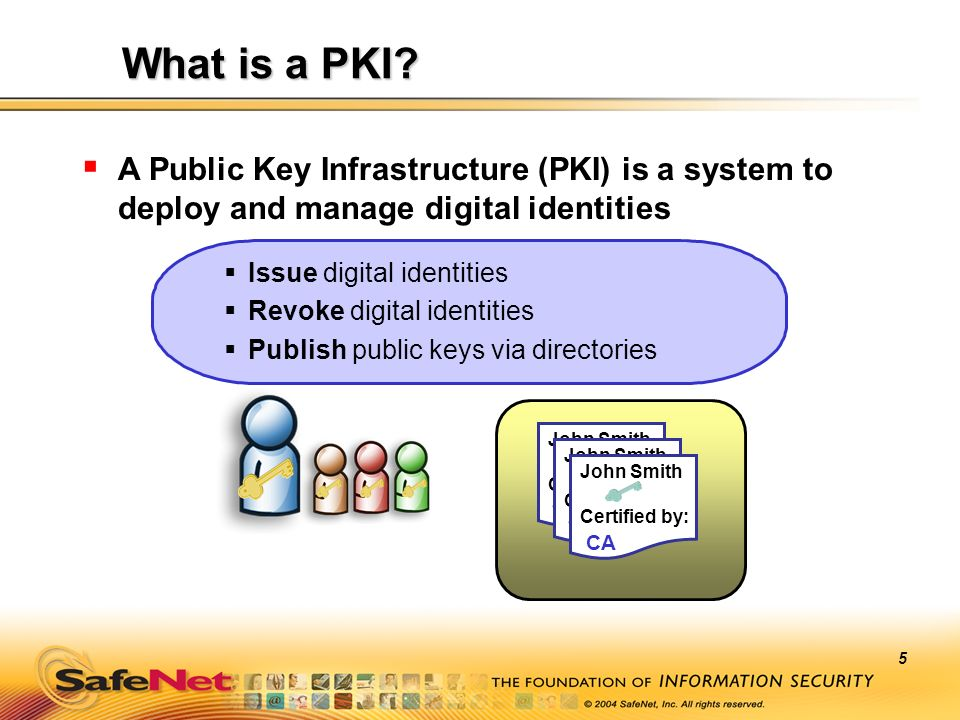UNCLASSIFIED//FOUO What is a PKI 27/03/2017. A Public Key Infrastructure (PKI) is a system to deploy and manage digital identities.